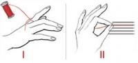 yuzuk boyu olcu hesaplama tablosu 1 - Yüzük Ölçüsü Hesaplama